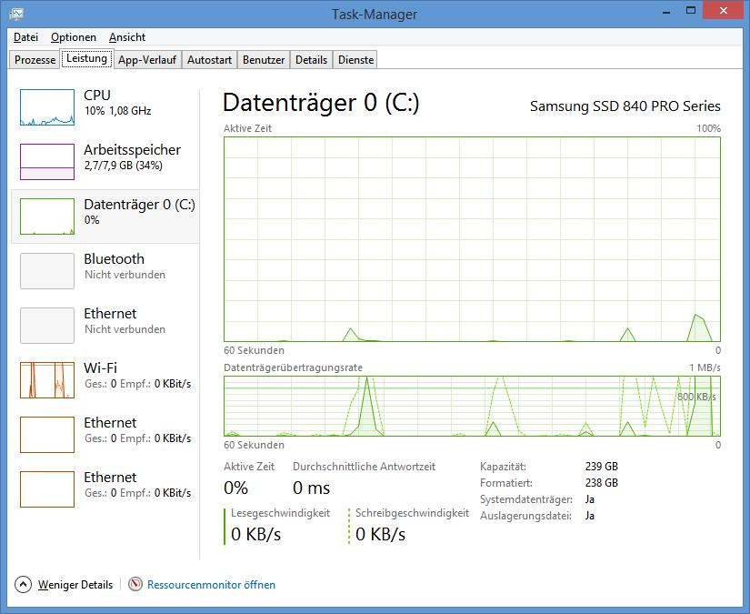Die Registerkarte Leistung im Taskmanager unter Windows 8.1